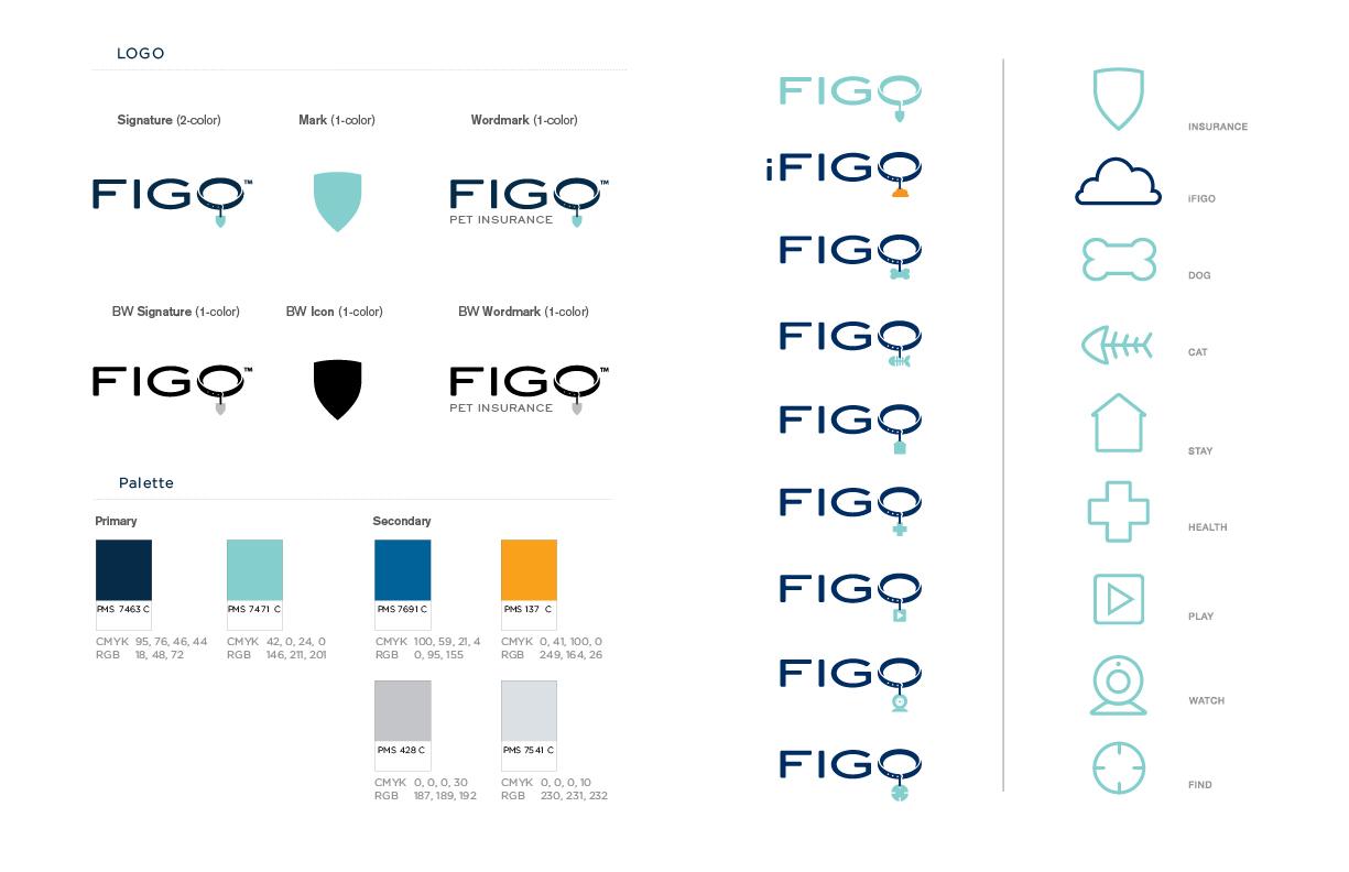 Figo_Presentation_Graphics2