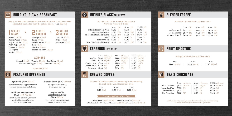 Dunn Brothers Coffee Menu Boards